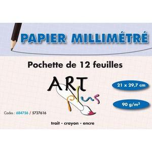 Pochette papier millimétré 90g.