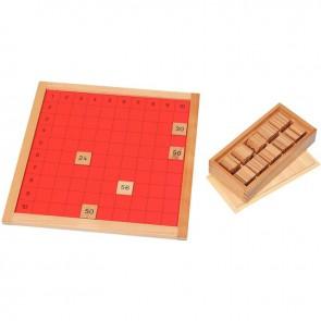 La table de Pythagore, gamme économique